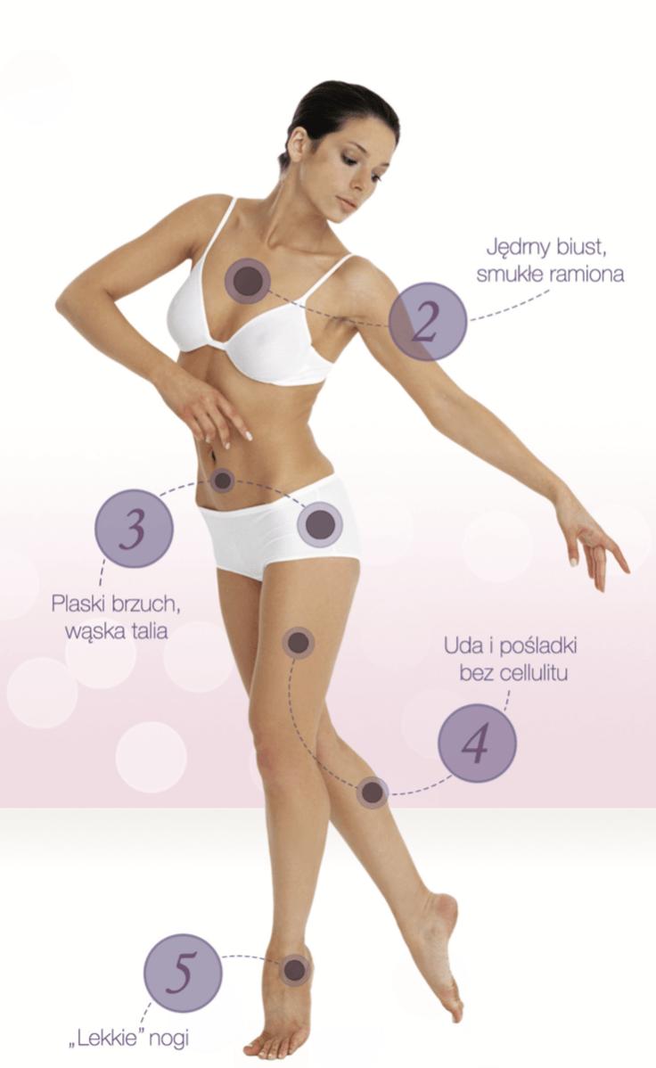 Biostymulacja ciała